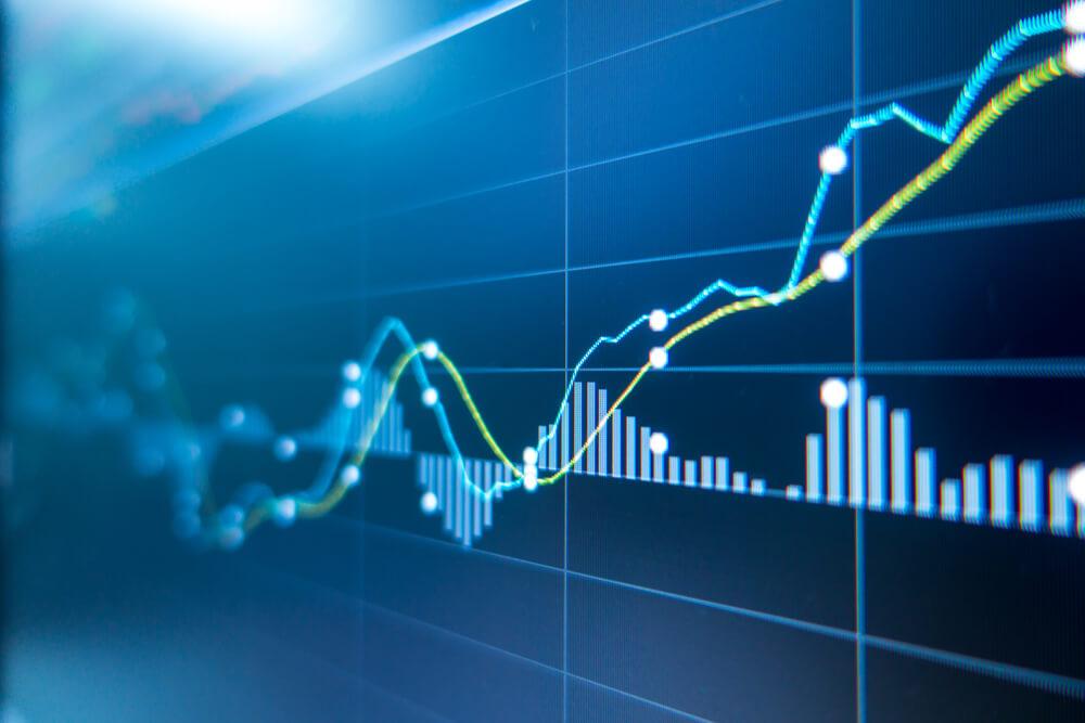 marketing through economics