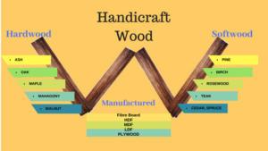 Handicraft Wood Categories